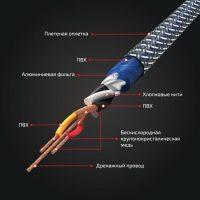 Кабель межблочный KICX SCM25